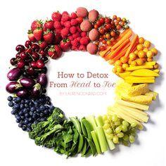 Detox to Kick Start a Healthy Lifestyle