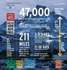 Hike the John Muir Trail | Backpacker