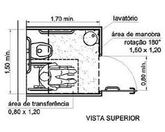 Minimum dimensions for toilets allowing different approaches to