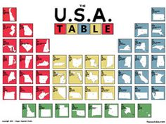 A redesign of the periodic table of elements as a paint swatch angry squirrel shop the usa table poster urtaz Choice Image