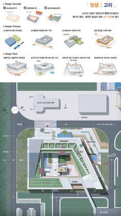 Maquette Architecture, Concept Models Architecture, Architecture Concept Drawings, Architecture Presentation Board, Architecture Panel, Architecture Portfolio, School Architecture, Urban Design Concept, Urban Design Diagram