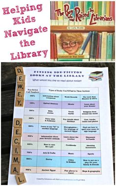 Kids can learn about the Dewey Decimal System and how to navigate the library and find the answers to all their curious questions with this free printable!