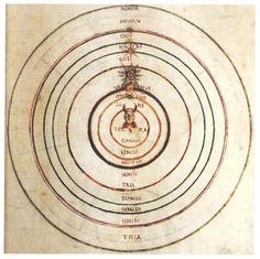 Astronomical manuscript, Salzburg, approximately 820