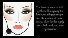 MAC Makeup Brush (196) Guide how to use