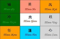 Китайская метафизика и не только...: Кольцо звезд в Ци Мень.