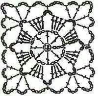 How to Crochet a Bodycon Dress/Top Granny Pattern, Crochet Motif Patterns, Crochet Symbols, Crochet Blocks, Crochet Diagram, Crochet Chart, Crochet Squares, Thread Crochet, Love Crochet