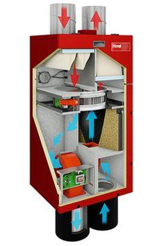HomeVent® RS-250 ventilazione controllata