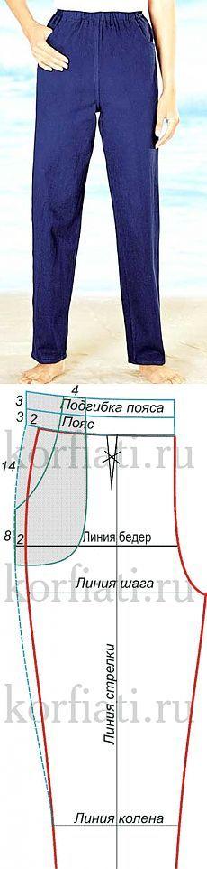 Выкройка брюк на резинке: проще не бывает!
