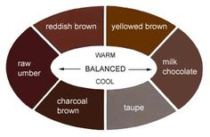 """Warm and cool brown, and """"in-between"""" at the sides."""
