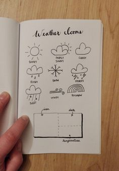 Quick and easy ways to create weather icons for your bullet journal.