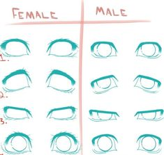 Just some of the basic ways to draw female and male hands.