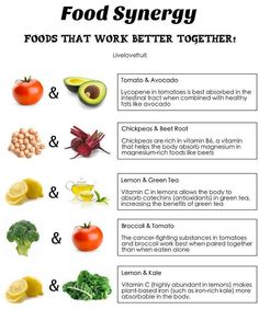 Food Synergy: Foods That Work Better Together