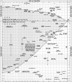 A cool chart by Randall Munroe at xkcd.com showing a graph of the relationship between when movies and TV shows were released and the era in which they are set. Click to enlarge.