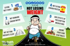 reasons you are not losing weight