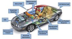 automotive industry solution nvh #automotiveindustrysolution