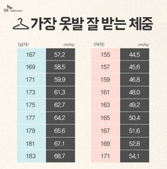 Travel Discover Fit model weight for height. Ideal Weight Chart Weight Charts Sk Telecom Skinny Girl Body Weight For Height Skinny Diet Korean Diet Weight Loss Lose Weight Ideal Weight Chart, Weight Charts, Sk Telecom, Weight Loss Plans, Weight Loss Transformation, Skinny Girl Body, Weight For Height, Skinny Diet, Korean Diet