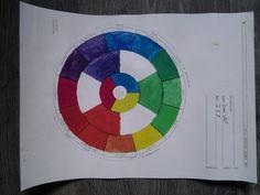 Tekenen jaar 1 opdracht kleurencirkel