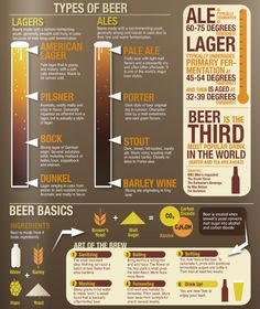 Beer basics! Always good to get a refresher course.