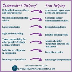 Codependent 'Help' disempowers & takes overresponsibility. Real help empowers, encourages & respects boundaries b/w you & them! One is controlling, the other is giving both people freedom to choose their actions. Toxic Relationships, Healthy Relationships, Relationship Advice, Marriage Tips, Codependency Recovery, Codependency Quotes, Stress, Mental And Emotional Health, Emotional Abuse