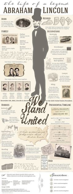 abraham-lincoln-family-tree-genealogy-infographic-large1 | Flickr - Photo Sharing!