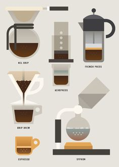 An Illustrated World of Coffee