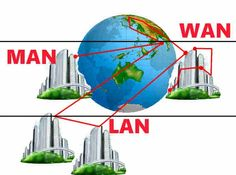 SD WAN Optimization can be stated as Software-defined Wide Area Network which is a type of virtual WAN architecture that allows to leverage any combination of transport services. Wide Area Network, Sd, Software, Type, Architecture, Arquitetura, Architecture Design