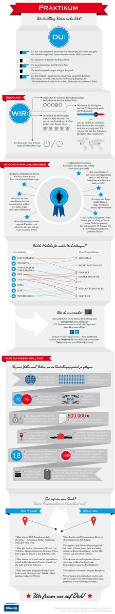 Gelungen: Recruiting bei @allianz_de / @allianzkarriere: Anzeige für Praktikum bei der Allianz Deutschland als #Infografik
