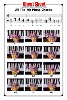 chords on a piano | C7 F7 G7 D7 E7 A7 Db7 Eb7 Ab7 Gb7 B7 Bb7