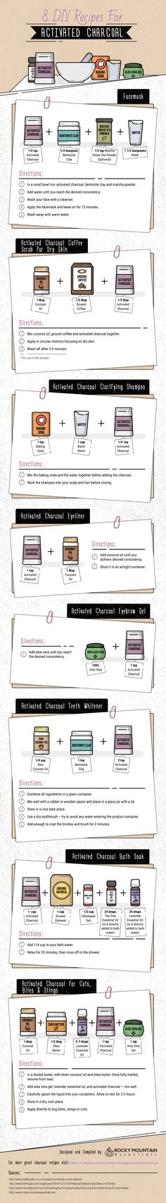 8 DIY Activated Charcoal Recipes - Infographic