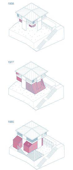 ad hoc growth over the years University Housing, Kids Sheets, School Design, Landscape Design, Architecture Design, Presentation, Diagram, House, Sky