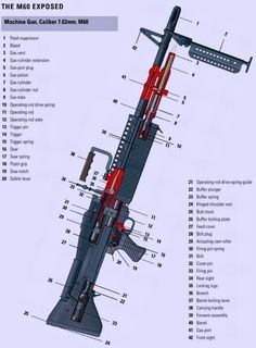 Weapons Guns, Airsoft Guns, Guns And Ammo, Revolver, Mg34, Battle Rifle, Vietnam War Photos, Military Training, Military Guns