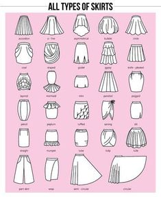 Set of different types of skirts on pink background. Set of different types of skirts on pink background. Simple Set of different types of skirts on pink background. Fashion Terminology, Fashion Terms, Fashion Art, Party Fashion, Fashion Shoes, Fashion Jewelry, Style Fashion, Color Fashion, 80s Fashion