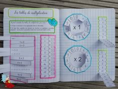 Subject Verb Agreement, Subject And Verb, Multiplication Facts, Math Art, Math Practices, Learning Games, Art Wall Kids, Study Tips, Kids Education