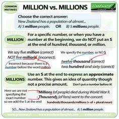 Million vs Millions!