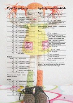 Amigurumi Tutorial, Crochet Amigurumi, Crochet Doll Pattern, Amigurumi Patterns, Amigurumi Doll, Doll Patterns, Crochet Patterns, Cute Crochet, Crochet For Kids
