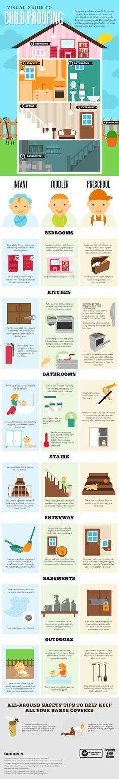 Keep Your Home Child-Safe with This Room-by-Room Infographic by lifehacker #Infographic #Child_Proofing #Child_Safety