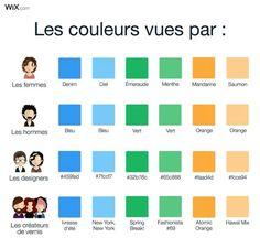 Les couleurs vues par...