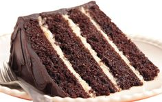 Looking for the ultimate chocolate cake? Indulge in a multilayered chocolate cake with homemade ganache. Frosting For White Cake, Caribbean Rum Cake, Tapas, Ultimate Chocolate Cake, Cupcake Cakes, Cupcakes, Round Cake Pans, Cake Ingredients, No Bake Desserts