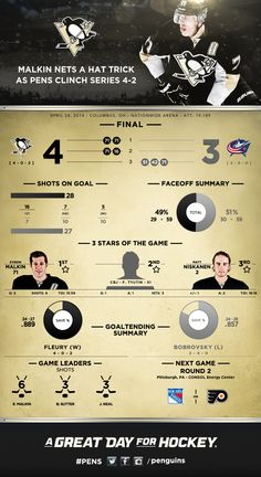 Infographic: Penguins 4, Blue Jackets 3 - 2014 Pittsburgh Penguins - Stanley Cup Playoffs Coverage