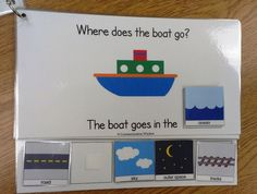 Where Questions Vehicles Adapted Book. pic only bad link: idea: boat/plane/bus e… Where Questions Vehicles Adapted Book. pic only bad link: idea: boat/plane/bus etc with pics of pilot/ocean/steering wheel to answer who versus where. Autism Activities, Speech Therapy Activities, Preschool Language Activities, Speech Language Therapy, Speech And Language, Speech Pathology, Down Syndrom, Transportation Theme, Transportation Activities