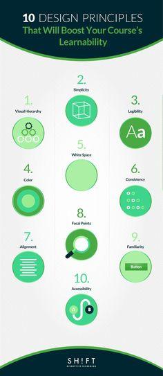 10 Design Principles #eLearning