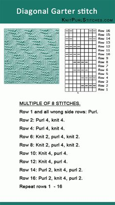 How to knit the Diagonal Garter stitch. Pattern includes written instructions and chart