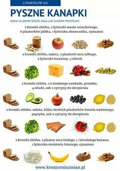 Mała ściąga kanapkowa Fast Healthy Meals, Healthy Cooking, Healthy Snacks, Healthy Eating, Healthy Recipes, Man Food, Creative Food, Clean Recipes, Sandwiches