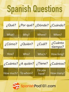 Learn Spanish - SpanishPod101.com — 🇪🇸 Basic question words in Spanish! Would you like...