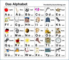 Alphabet for beginners. An audio file for pronunciation is available here: http://downloads.bbc.co.uk/languages/audio_player/audio/ger/guide/alphabet/media/all.mp3