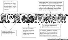 maori significados simbolos - Pesquisa Google