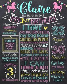 Unicorn First Birthday Chalkboard Poster - Unicorn Pink Yellow Teal 1st Birthday…