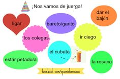 Vocabulario necesario para salir de fiesta por cualquier ciudad de España. Explicaciones en el blog. Spanish Classroom, Teaching Spanish, Spanish Courses, Spanish Culture, Vocabulary, Language, Activities, Words, Studying