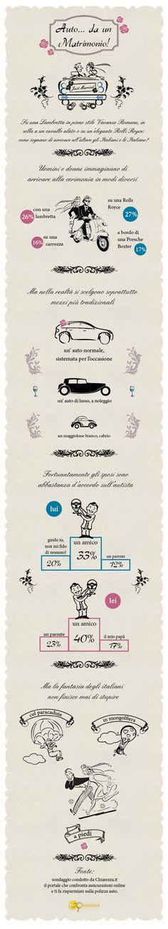 Auto... da un matrimonio!   Sondaggio di #chiarezza.it sulle #automobili più scelte dagli sposi italiani per il loro #matrimonio