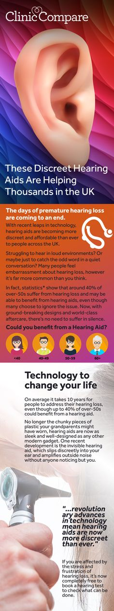 The days of premature hearing loss are coming to an end. With recent leaps in technology, hearing aids are becoming more discreet and affordable than ever to people across the UK. Struggling to hear in loud environments? Or maybe just to catch the odd word in a quiet conversation? Many people feel embarrassment about hearing loss, however it's far more common than you think.